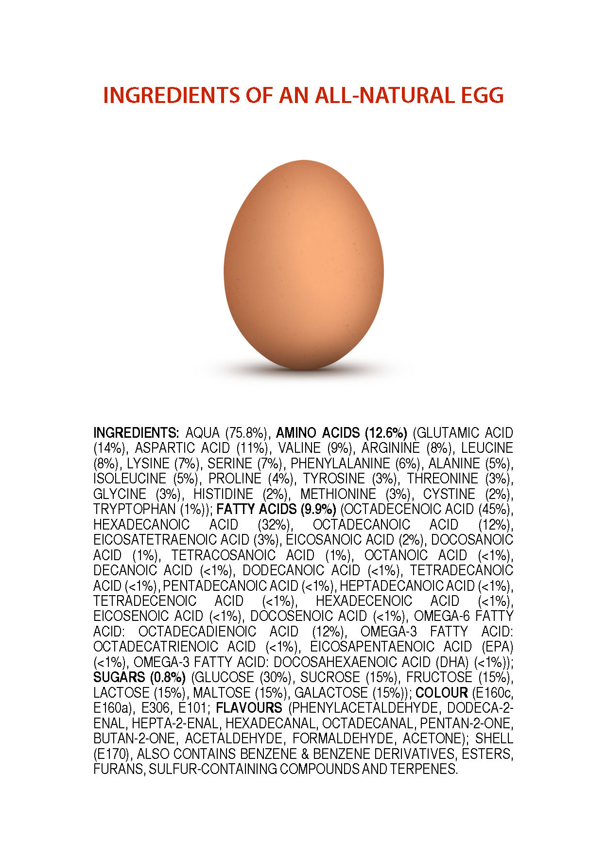 ingredients-of-an-all-natural-egg1