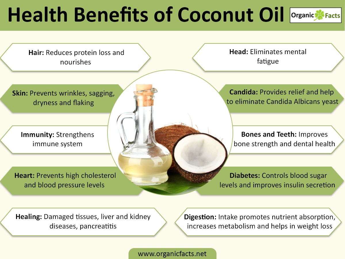 coconutoilinfographic.jpg